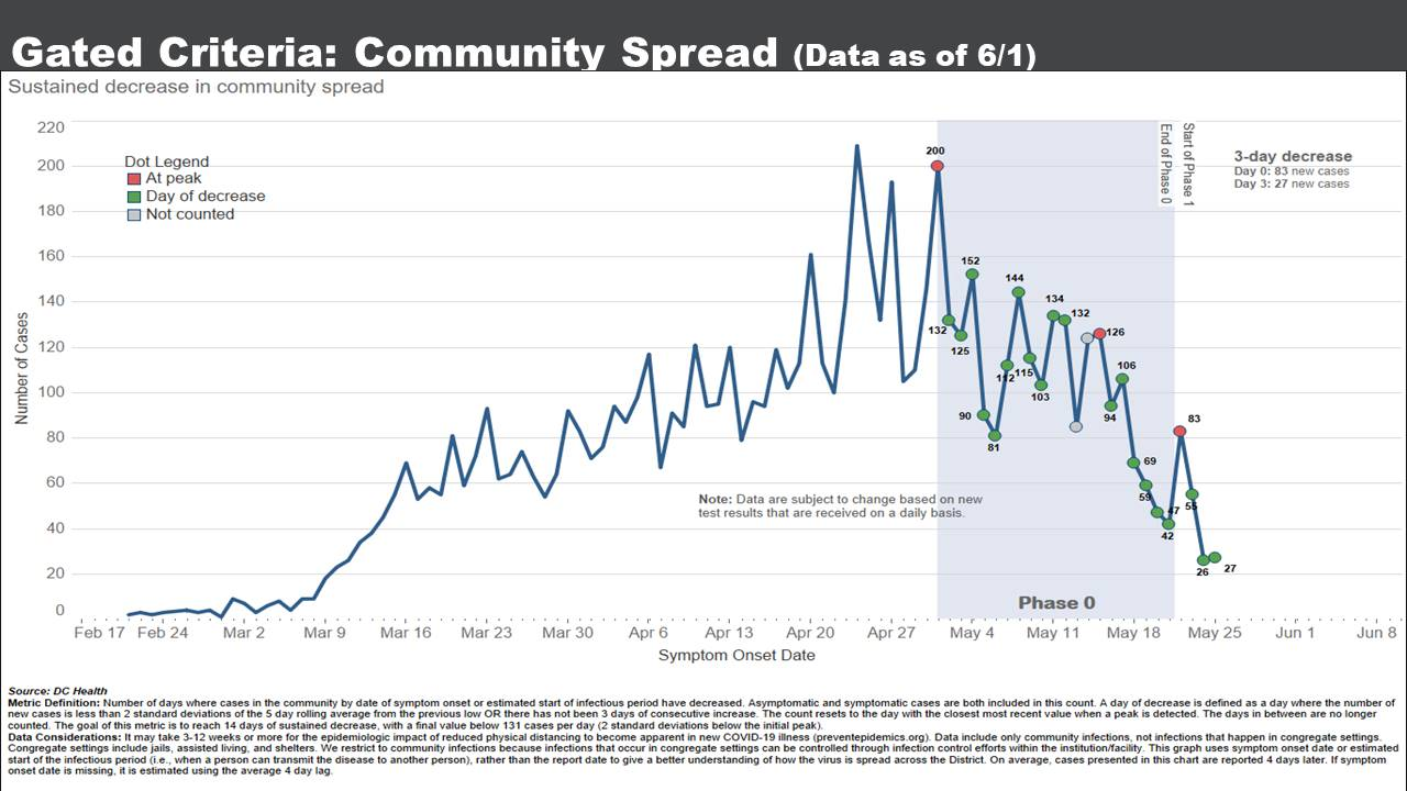 6-02-2020-Community-Spread-updated.jpg