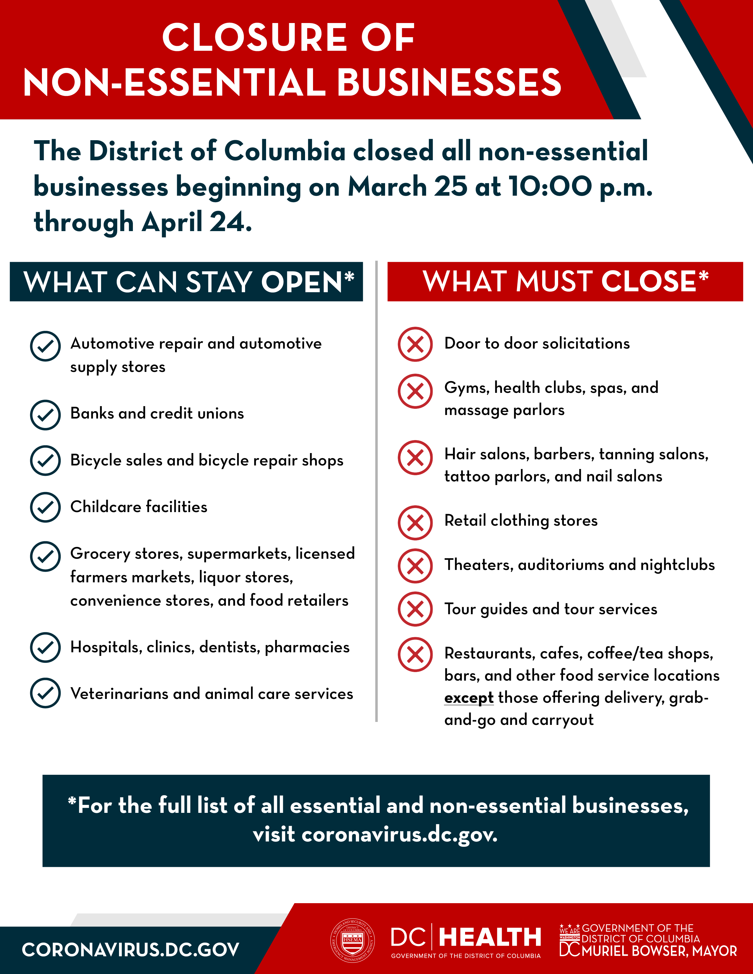 Mayor Bowser Order Closure of Non-Essential Businesses