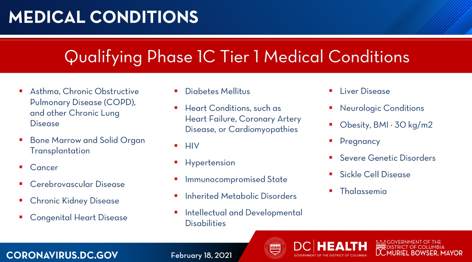 Medical Conditions List