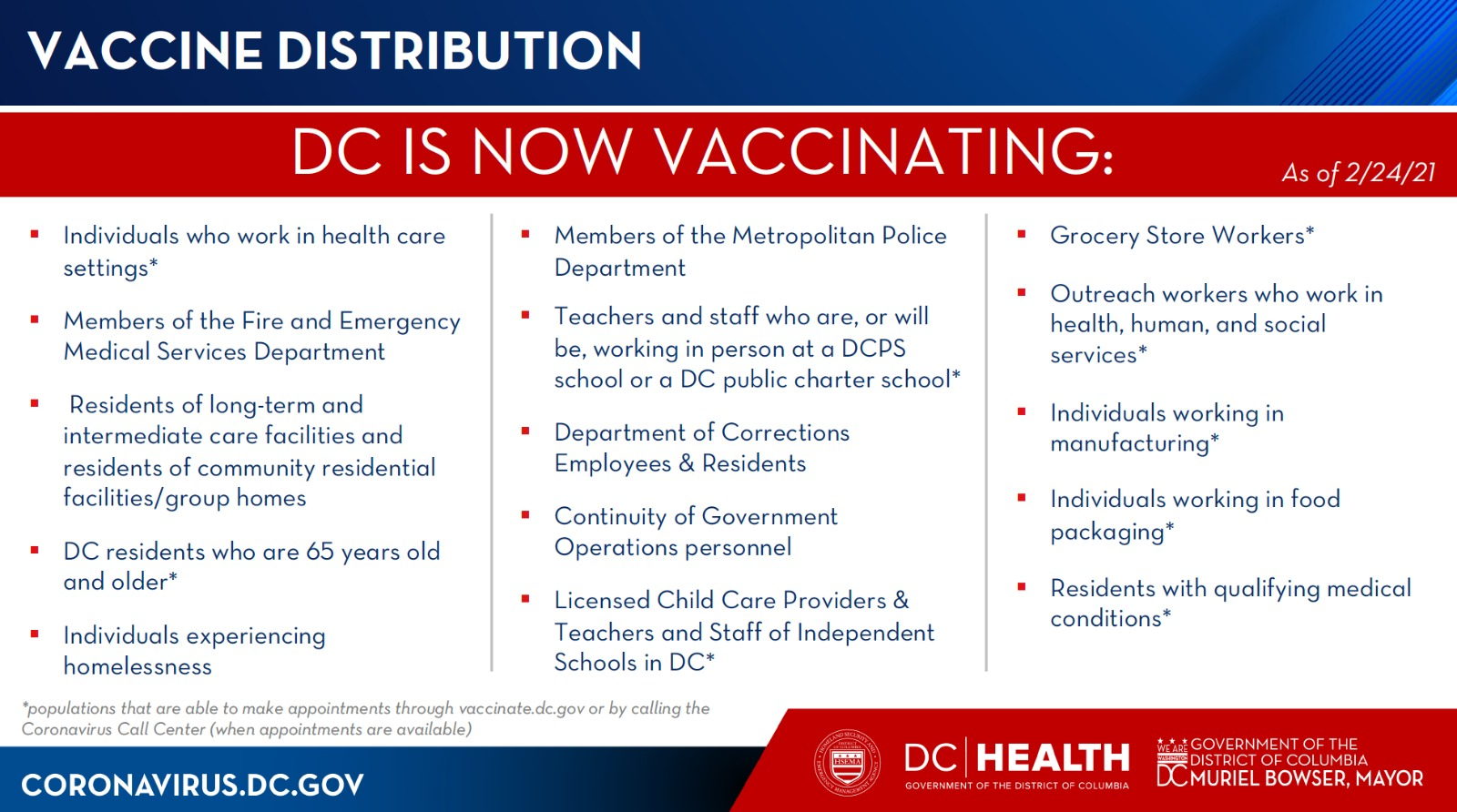 Eligible for Vaccine List